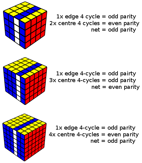 Solving 4x4 on your own | Page 2 | SpeedSolving Puzzles